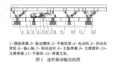 振动输送机结构图